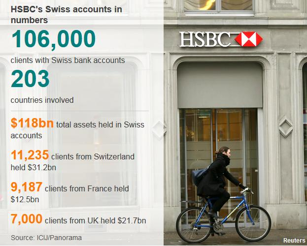 how to open a swiss bank account from australia