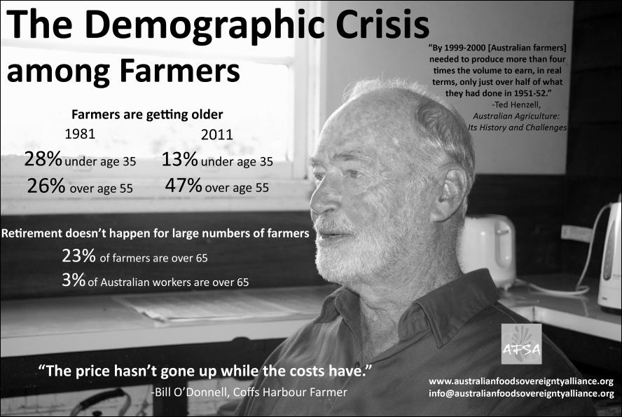 Australia's Farming Crisis