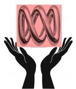 ABC Socialism