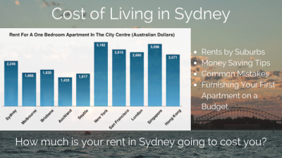 Cost of Living in Urban Australia