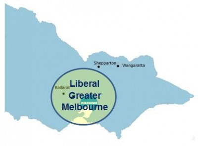 Liberal Greater Melbourne