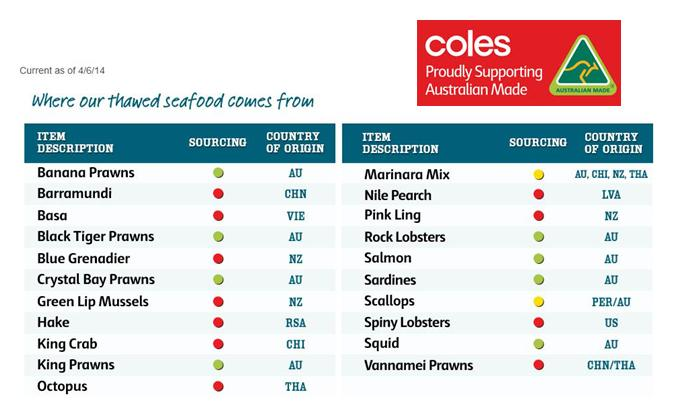 Coles Seafood Imported from Third World