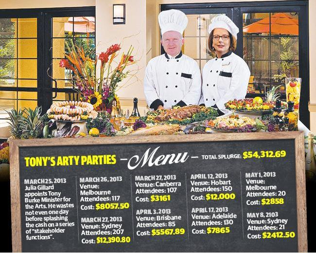 Tony Burke thieving taxpayers