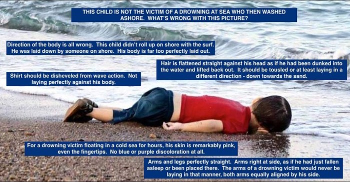 Drowned Syrian Toddler on Beach