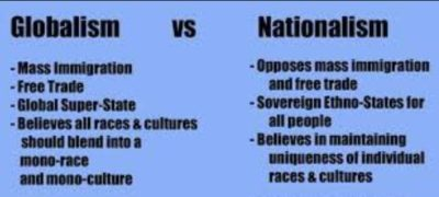 Globalism v Nationalism